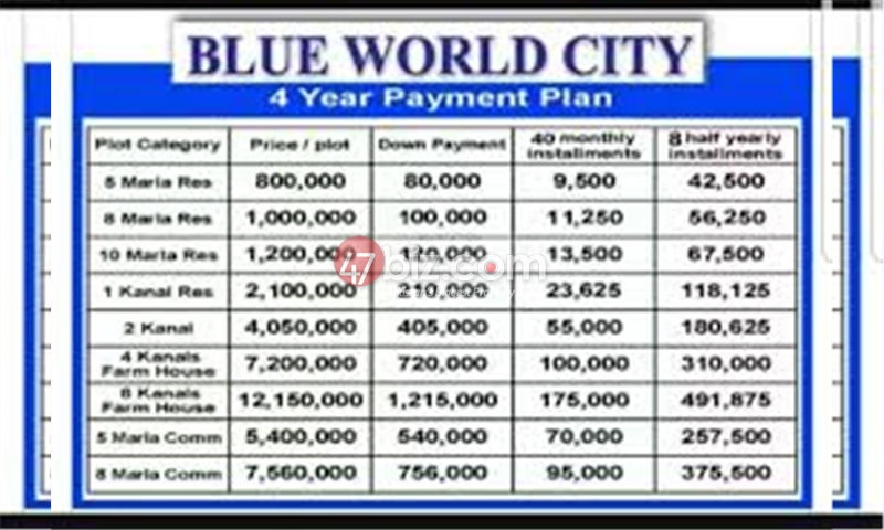 Blue-world-city-Blue-hills-country-farms-4-kanal-Booking-start-best-time-investment-42